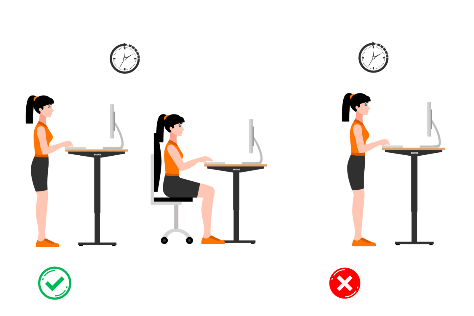 Tips to Use a Standing Desk Correctly